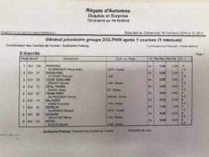 results neuch 2016